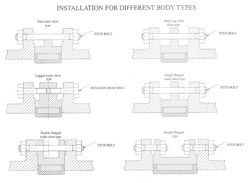 butterfly valve bolt chart