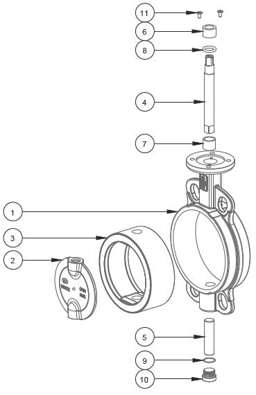 butterfly valve size